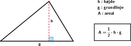 hvad er en trekant